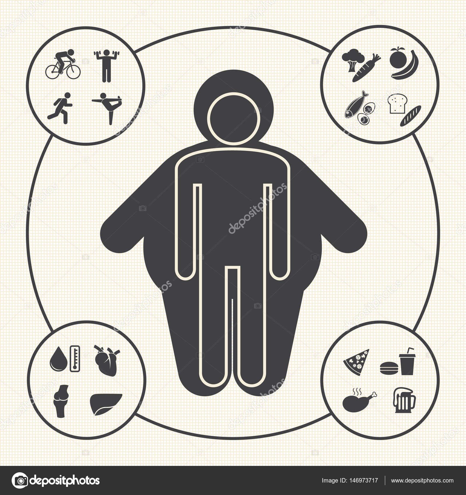 preventie obesitas