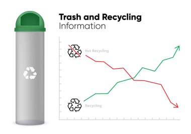 Waste and Recycling Trends Abstract Charts, Graphs with Recycle Waste Symbols. Infographics element