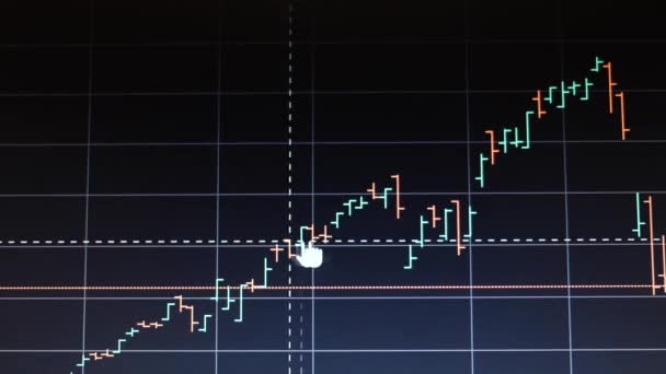 Close-up of stock chart on the computer screen. The trader analyzes the chart