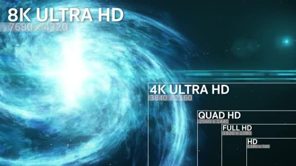 8K, 4K, Full HD, HD Standard Television Resolution Size
