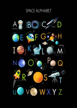Vector poster Space alphabet