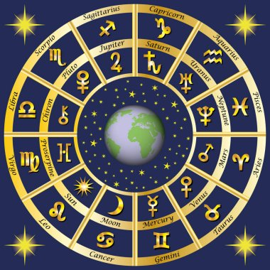 Astrology. Signs of the zodiac and the planets rulers characters