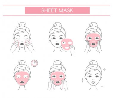 Steps how to apply facial cosmetic mask. Line vector elements on a white background icon