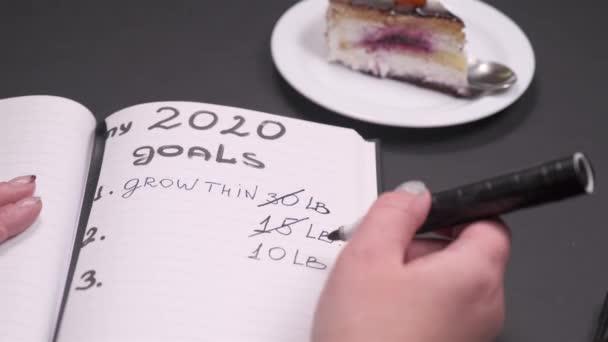 A Szekrényes nő keze írja a célok listáját. Jegyzetfüzet egy sötét asztalon. Felülnézet.