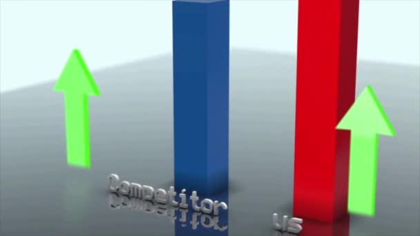 3D animation business financial graph comparison between us and rival competitor in the market and eliminating the competitor for rapid sustaining growth in violence concept in 4k ultra HD