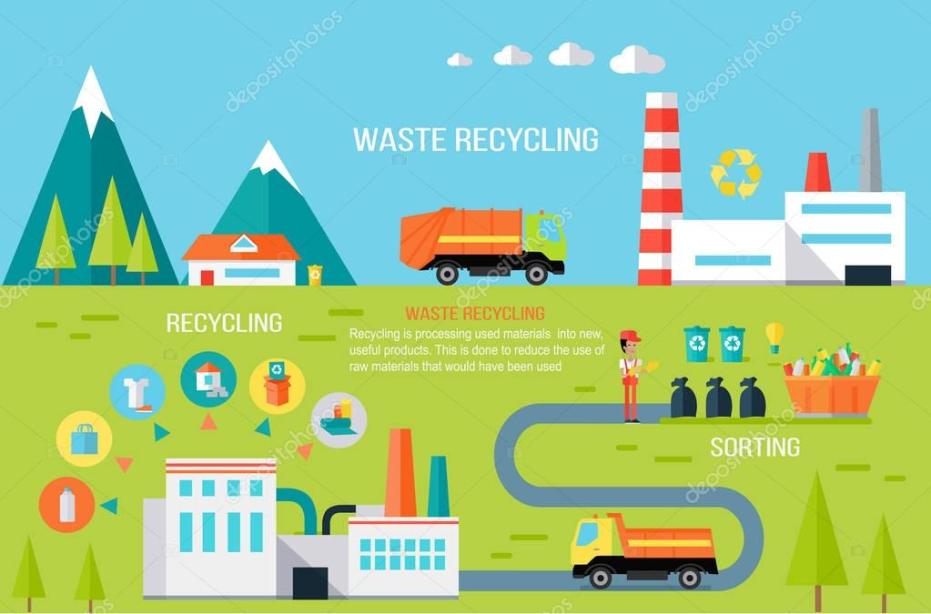 Waste Recycling Infographic Vector Concept.