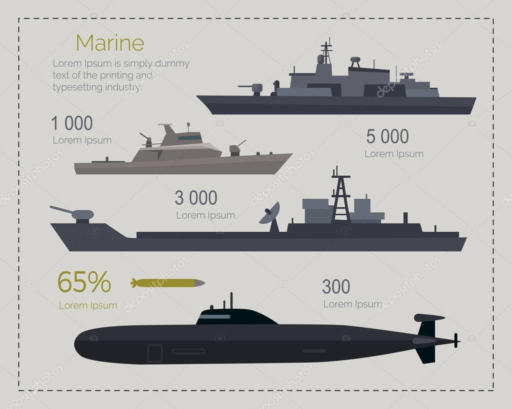 Military Navy Flat Vector Infigraphics