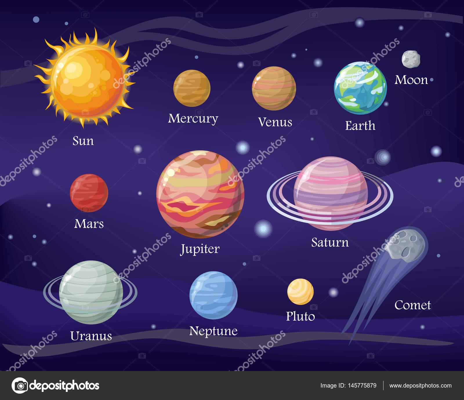 Muitas vezes Design do sistema solar. Espaço com planetas e estrelas — Vetores  ET62