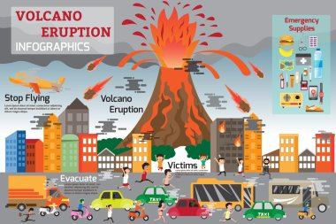 Volcano eruption infographics elements. Natural disasters that d
