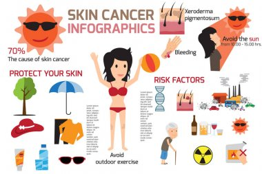 Skin cancer or problem infographics. This concept offers healthc