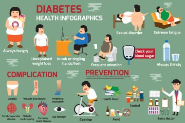 Infographics Detail of presentation about of health care concept