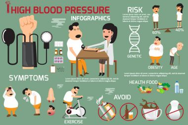 High blood pressure infographics elements symptoms and treatment