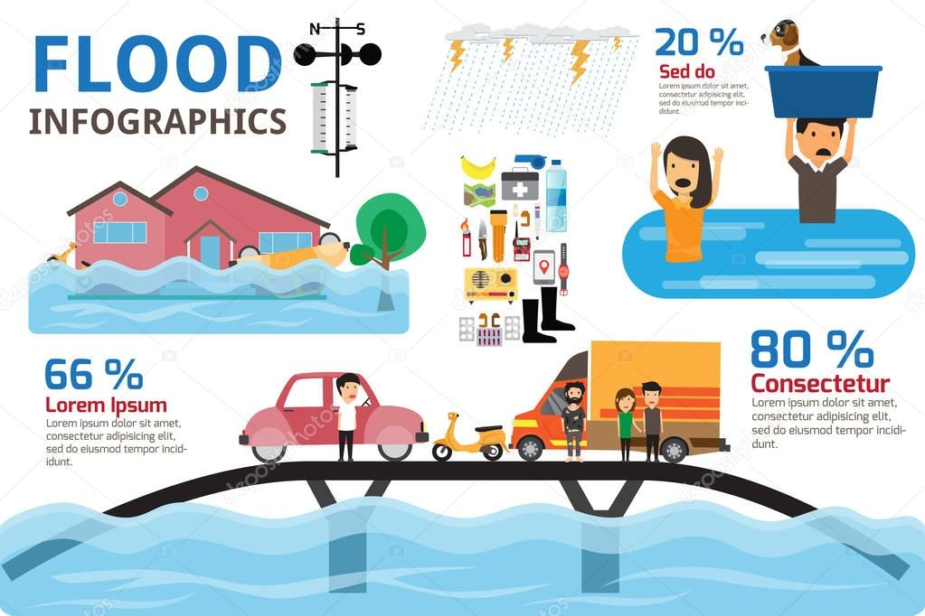 Flood disaster infographics. Brochure elements of flood disaster