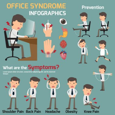 Business man have office syndrome symptoms and effect to organs
