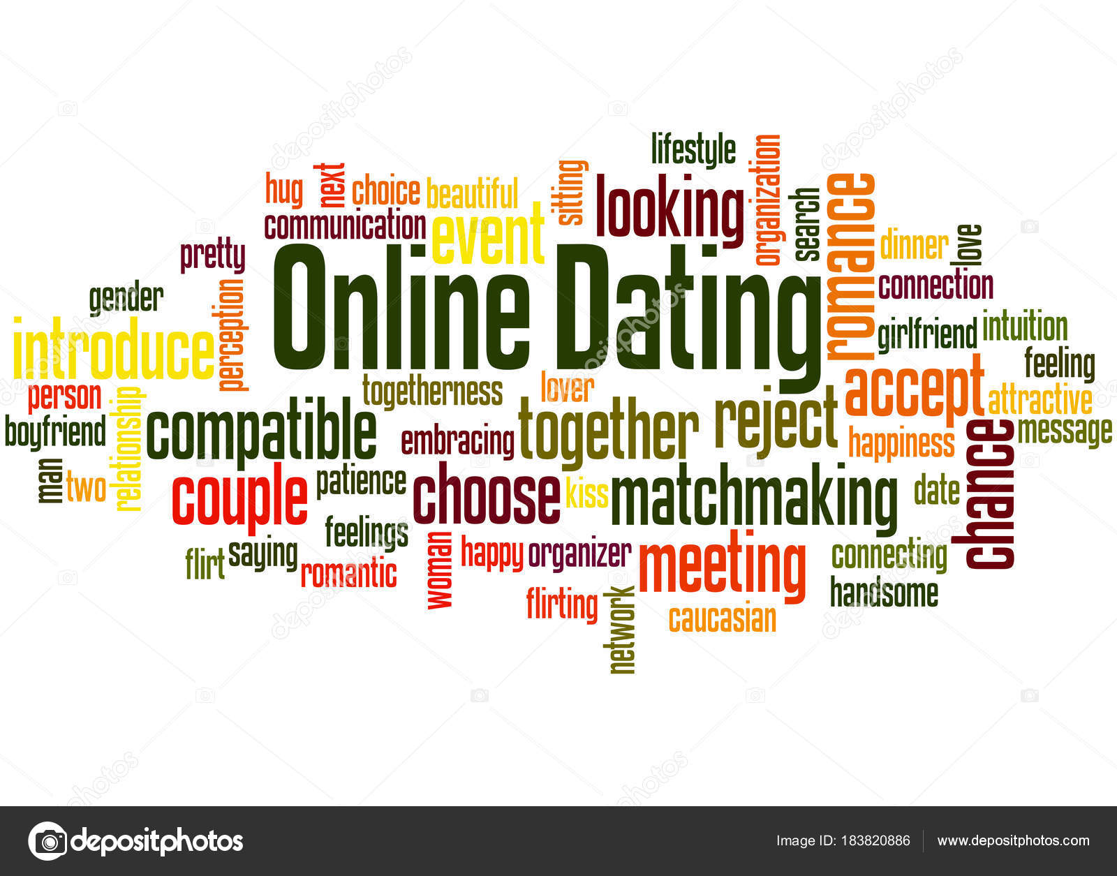 Word Cloud online dating