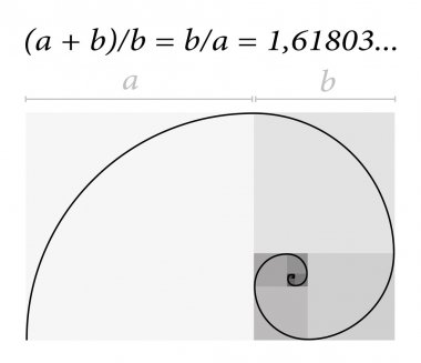 Golden Cut Spiral With Mathematical Formula