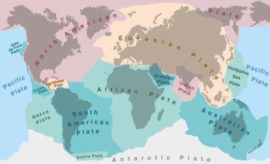 Tectonic Plates Earth