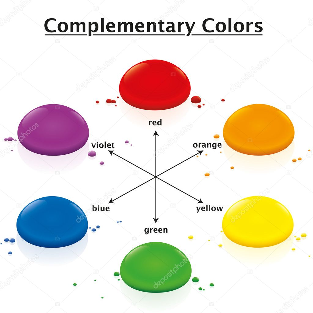 Komplementärfarbe Zu Blau komplementärfarben kreisnamen stockvektor furian 127707496