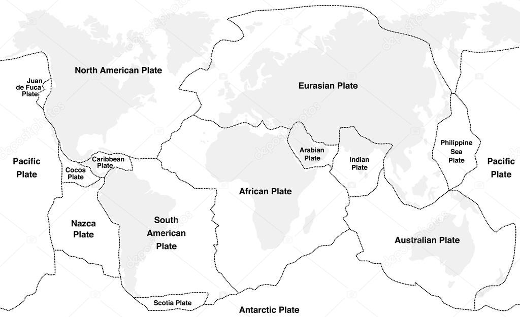 Tectonic Plates Names