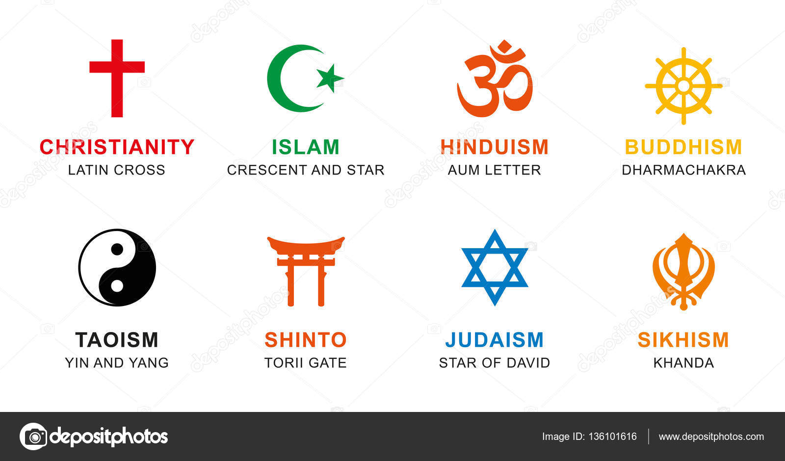 World Religion Symbols Colored With English Labeling Stock Vector
