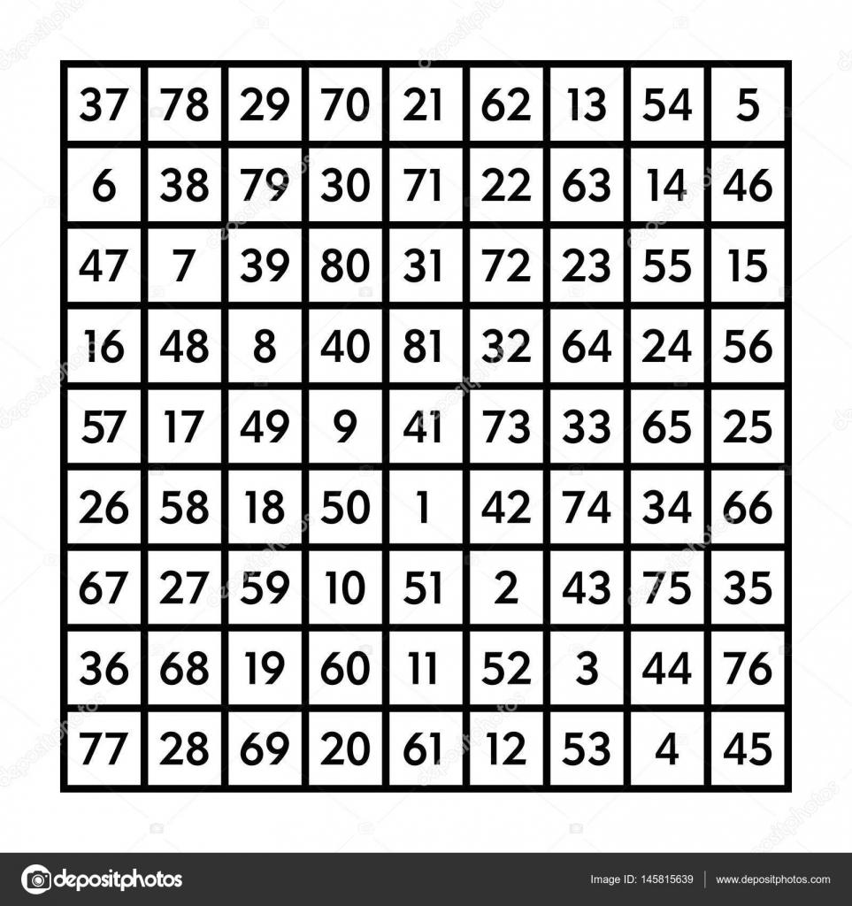 cuadrado mágico de 9 x 9 con suma 369 de la luna — Archivo Imágenes ...