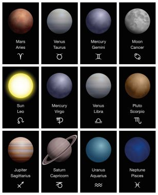 Zodiac Signs Planets Symbols Astrology Astronomy