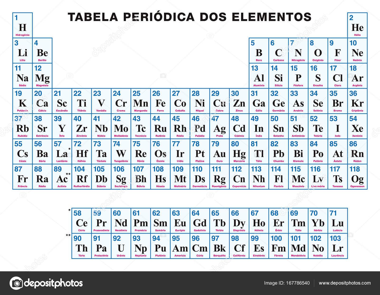 Tabla periodica de los elementos portugus vector de stock tabla peridica de los elementos portugus arreglo tabular de los elementos qumicos con nmeros atmicos nombres y smbolos 118 confirm elementos y urtaz Image collections