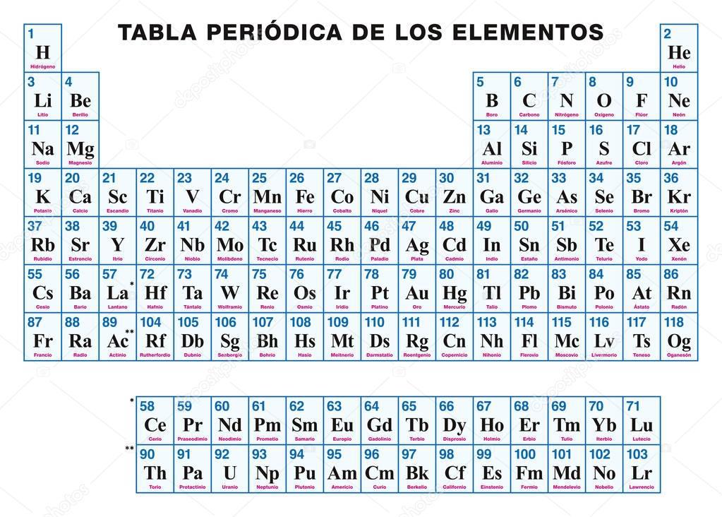 Tabla periodica de los elementos espaol archivo imgenes tabla periodica de los elementos espaol archivo imgenes vectoriales urtaz Image collections