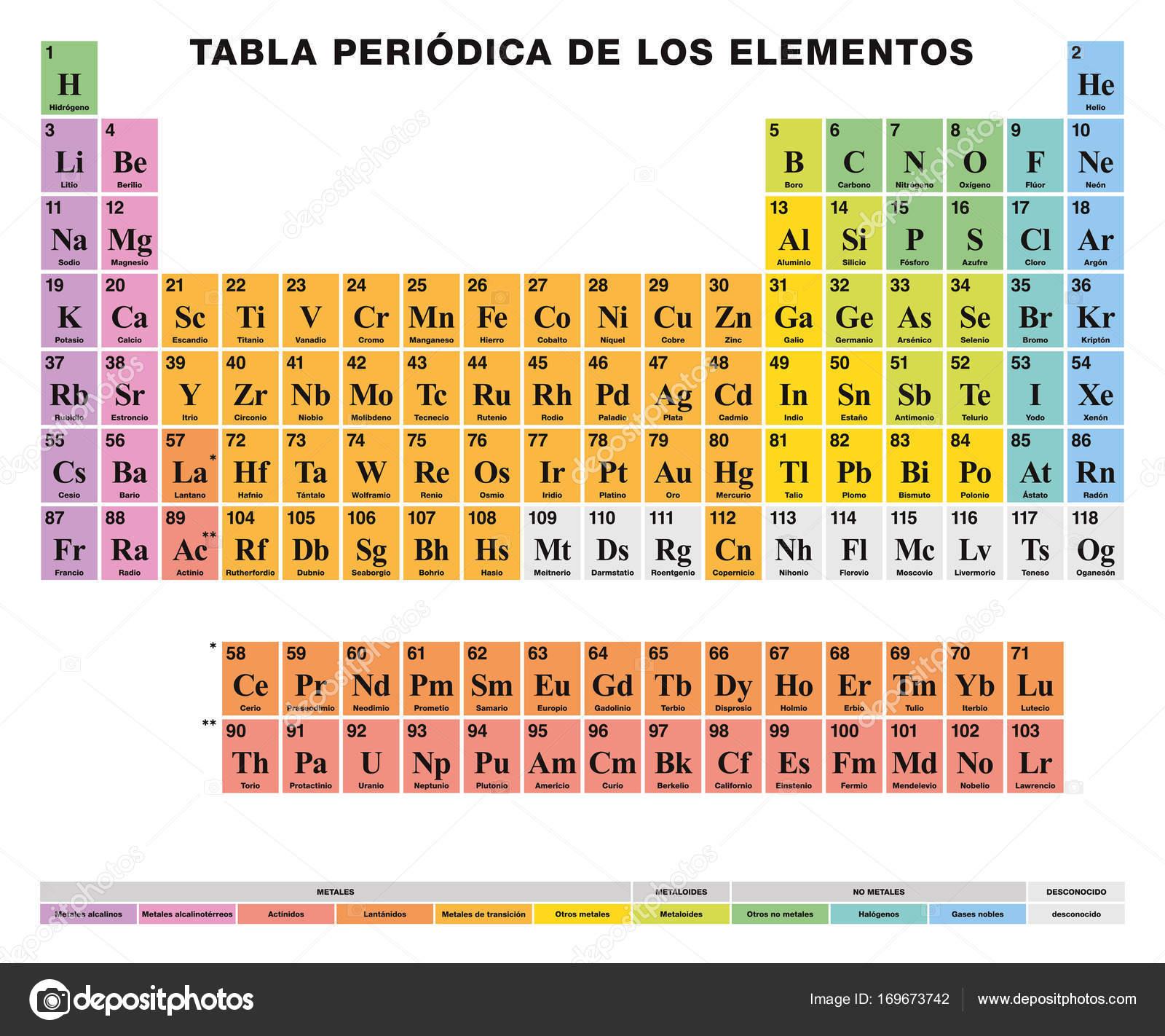 tabla peridica de los elementos espaol de etiquetado arreglo tabular de los 118 elementos qumicos nmeros atmicos smbolos nombres y clulas de - Tabla Periodica De Elementos Nombre Y Simbolo