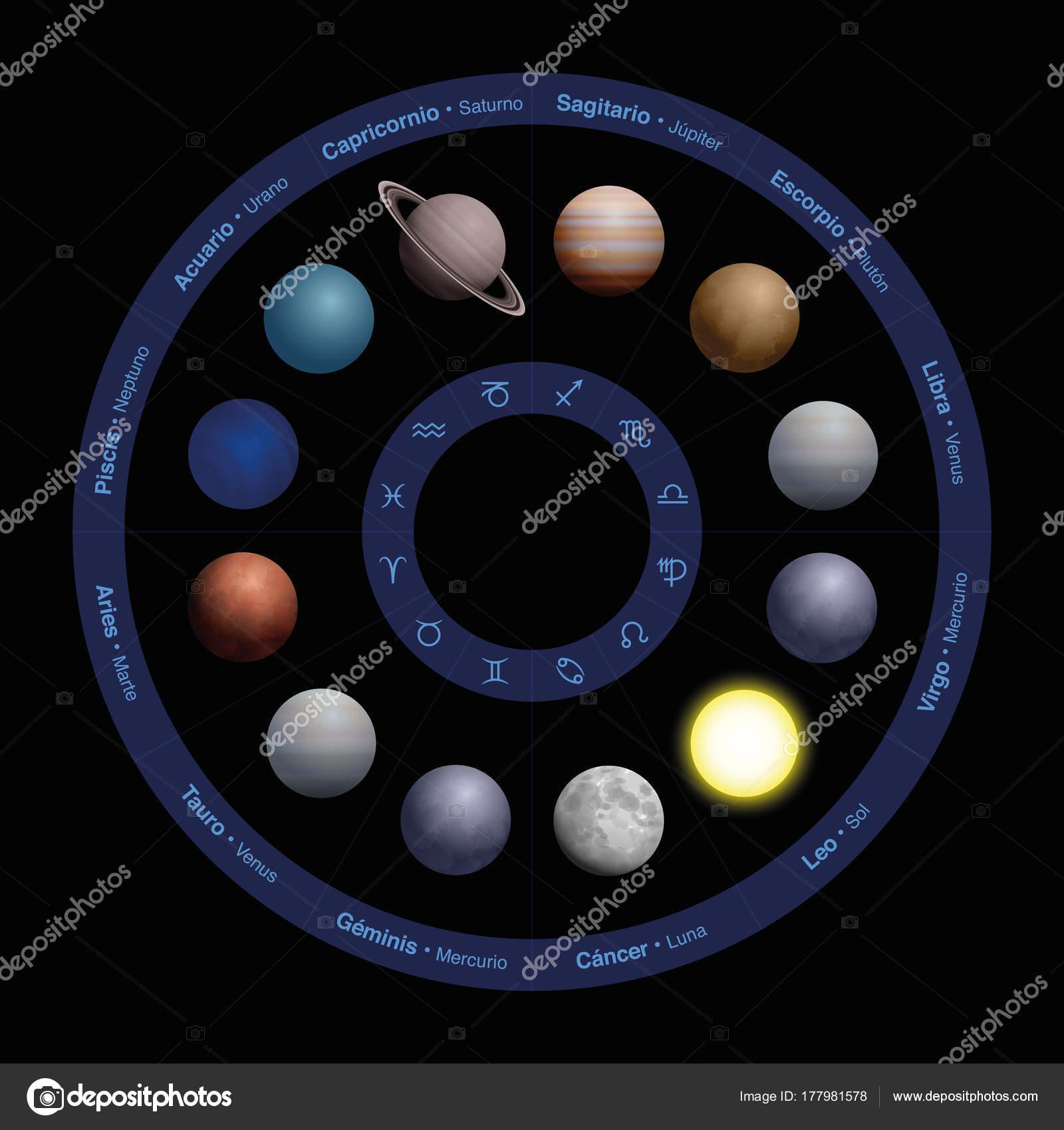 Planets Astrology Spanish Names Zodiac Circle Stock Vector