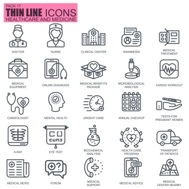 Thin line healthcare and medicine, hospital services, laboratory analyzes icons
