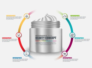 Beauty concept infographic