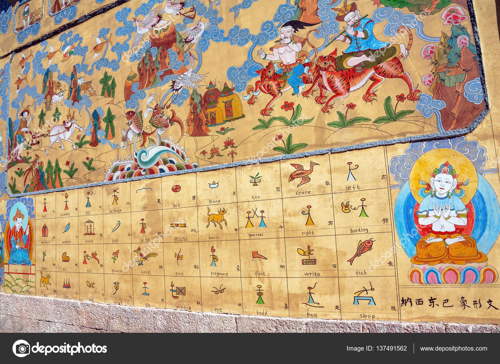 Buddhism Paintings Wall Lijiang – Stock Editorial Photo © kiwisoul ...