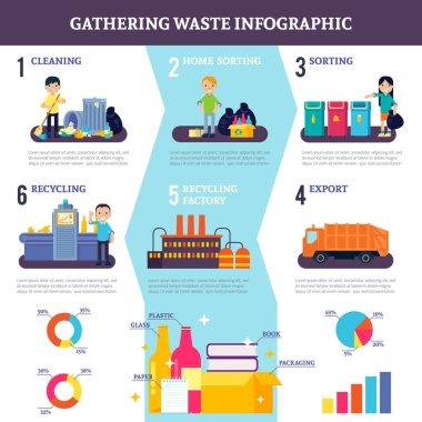 Gathering Waste Flat Infographics