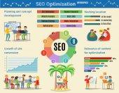 Moře optimalizace Infographic koncept