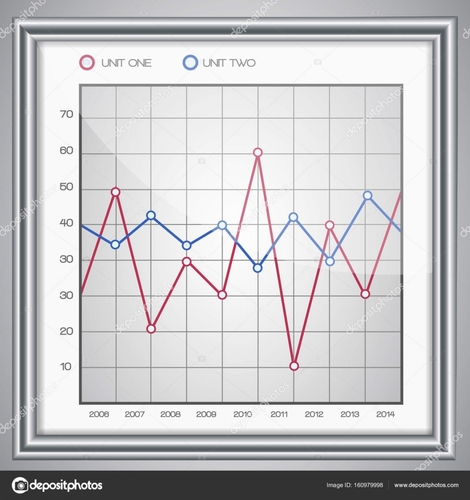 ビジネス グラフ テンプレート ストックベクター mogil 160979998