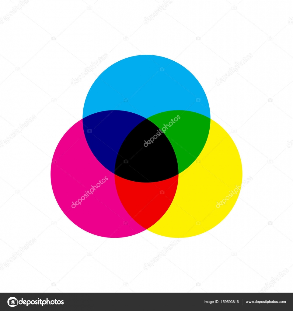 Diagram With Three Overlapping Circles Choice Image How To Guide And Refrence