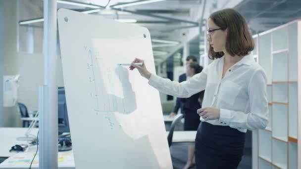 Female Office Workers are Starting Drawing Graph on Whiteboard