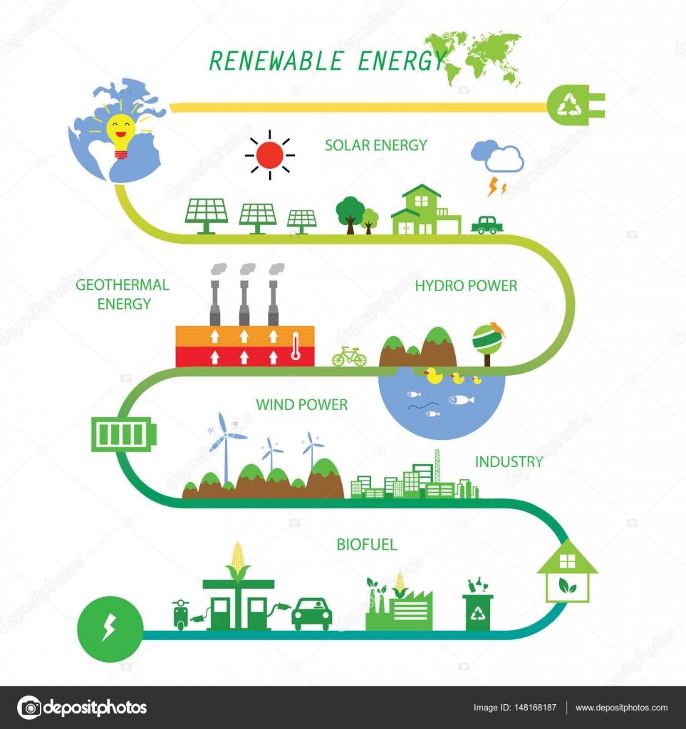 Diagramm-grüne erneuerbare Energie-Ökologie — Stockvektor ...