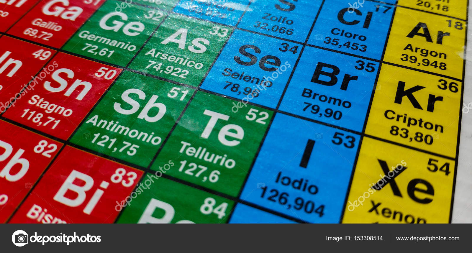 Colored atomic numbers — Stock Photo © soniacri #153308514