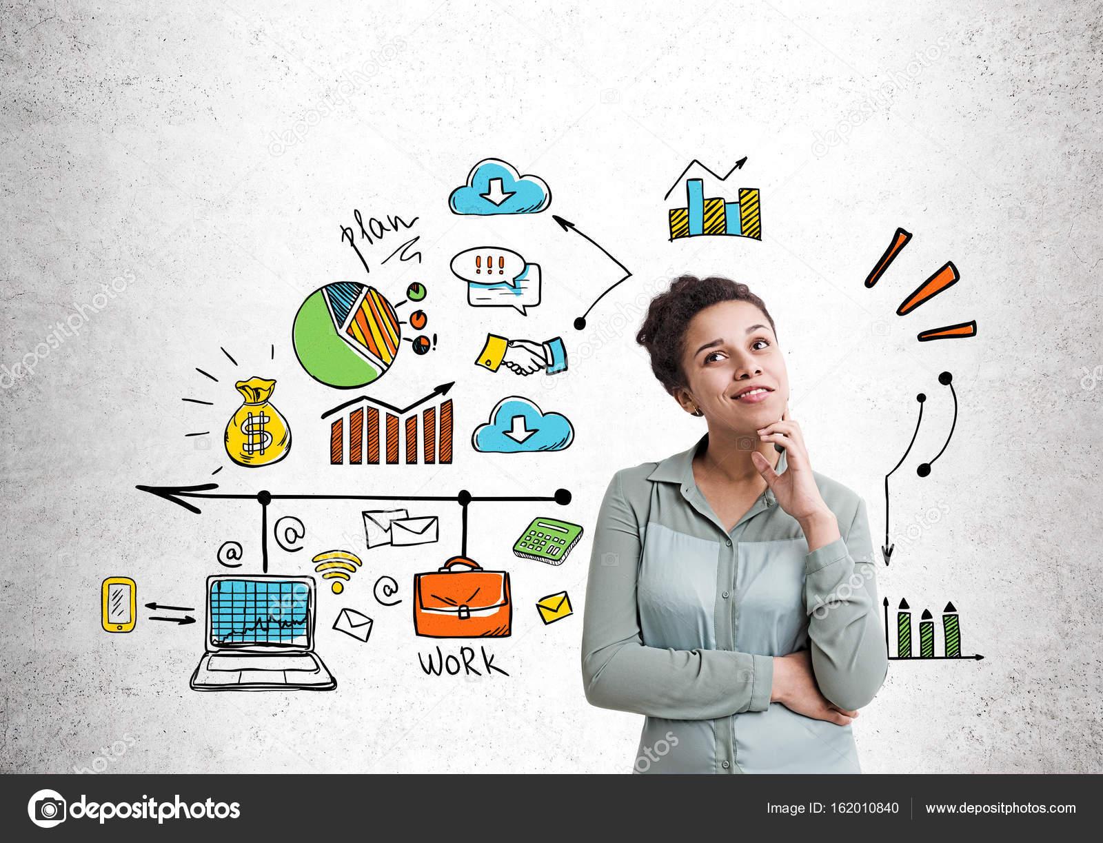 Бизнес планы в америке навыки планирования бизнес плана
