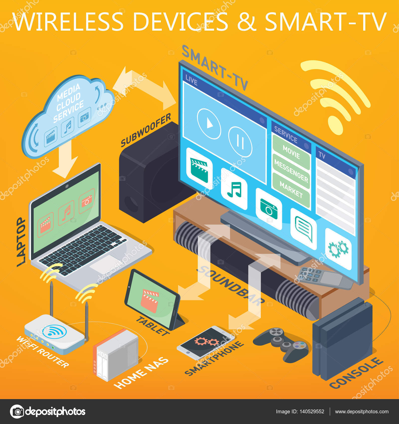 Symbols For Wireless Home Theater Diagram Wiring Library Whirlpool Dryer Wed5840sw0 Smart Tv Smartphone Tablet And Other Modern Devices In A