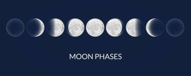 Moon phases, satellite of Earth