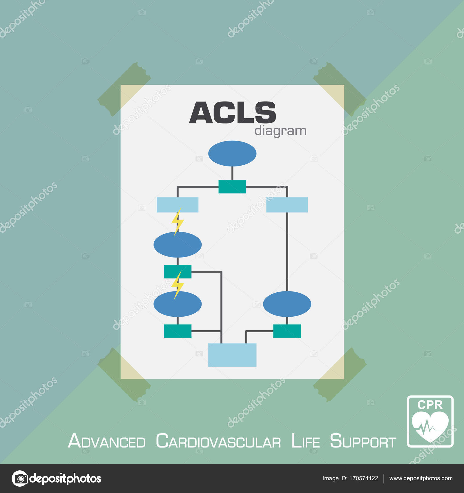 Diagrama avanzado en Cardiovascular Life Support (Acls). Diseño ...