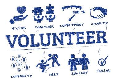 volunteer concept doodle