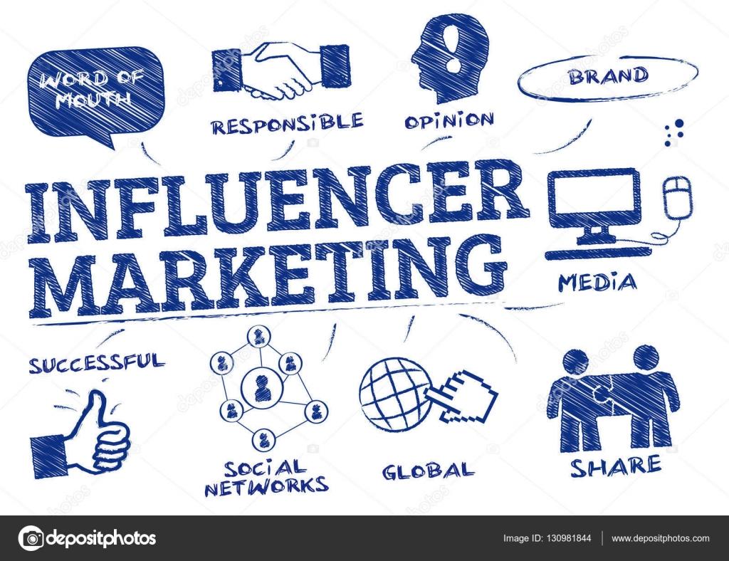 Influencer: Influencer Marketing Concept Doodle