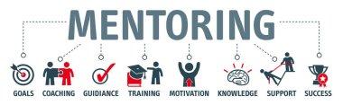 Banner Mentoring Konzept