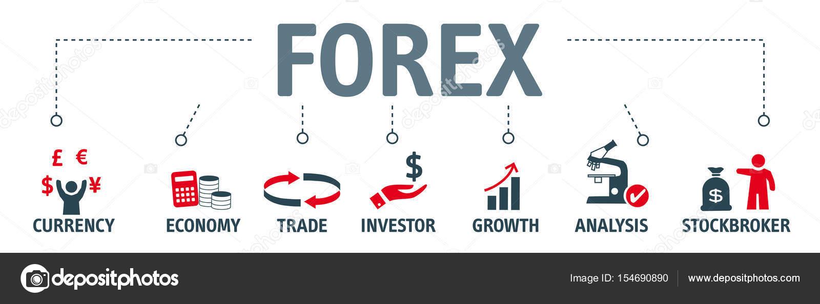 Forex баннер что такое алерт на форексе