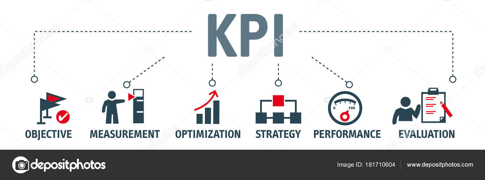 57fb75c16 KPIs avaliar o sucesso de uma organização ou de uma determinada — Vetor de  Stock