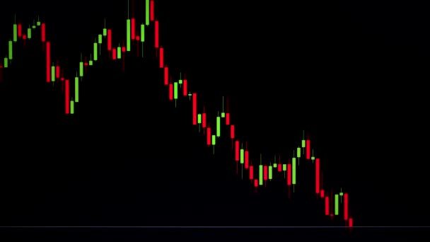 Stock graph or candlestick or Forex chart moving on black background. Business concept about financial, investment, risk, money trading. Hi resolution footage 4k 3840x2160